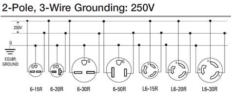 L14 20 3 Wire 240 Wiring Diagram by 6 20r To 6 50p Adapter Wiring Priuschat