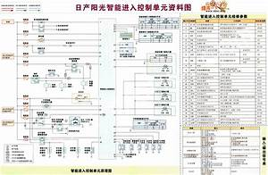Nissan Sunny Automatic Transmission Control Circuit Diagram - Automotive Circuit