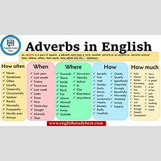 Adverbs In English  How Often, How Much, How, When, Where  English Study Here