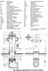 Fire Hydrant Components Pictures To Pin On Pinterest