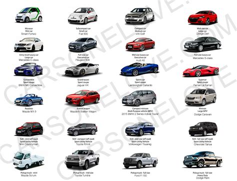 types of jeeps chart type of cars cars pinterest cars and bodies