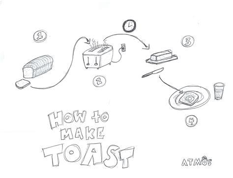 how do you make toast tell me how you make toast