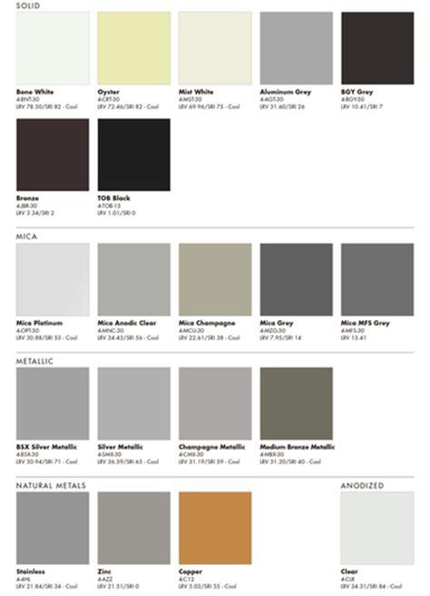 revestimentos de aluminio composto serie de acabamentos multi cores alpolic