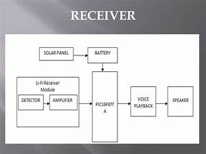 Data Transmission Using Lifi Technology