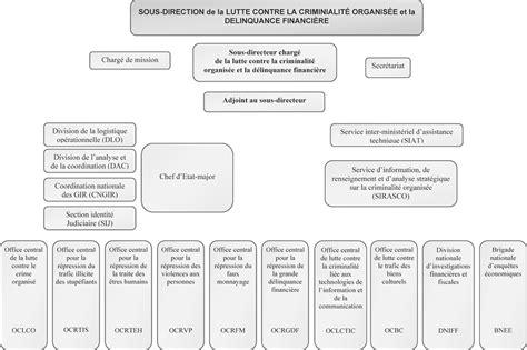 organigramme sdlcodf gendarmerie s 233 curit 233 images mi minist 232 re de l int 233 rieur