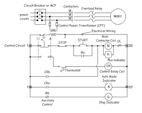 hvac diagrams for dummies wiring diagram