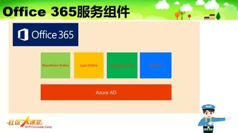 id馥 am駭agement bureau microsoft azure fundamentals mvp community c 2015 may