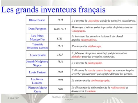 quelques inventions fran 231 aises