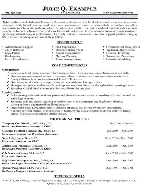 Functional Executive Format Resume Template by Resume Sles Types Of Resume Formats Exles And Templates