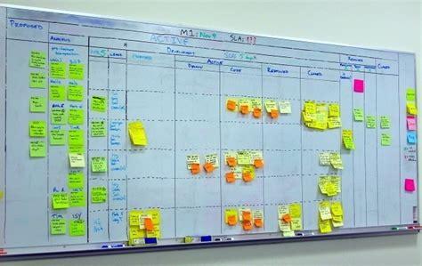kanban card kanban visualize your workflow agileleanlife