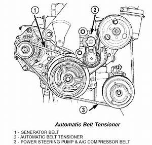 2005 Dodge Neon Sxt Engine Diagram : i have a 2005 dodge neon sxt the tensioner pulley needs ~ A.2002-acura-tl-radio.info Haus und Dekorationen