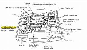 2002 Volvo S80 Reading Codes P0607 And P0105