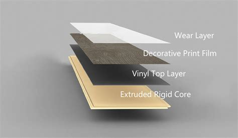 Learn what WPC Vinyl Flooring is, the Construction and