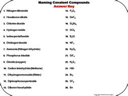 naming covalent compounds task cards by sciencespot