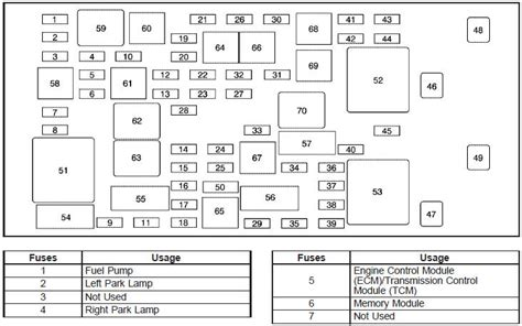 Buick Lucerne Fuse Box by Fuse Box In Buick Lucerne 25 Wiring Diagram Images