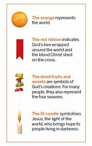 What Is Christingle  What Does It Mean