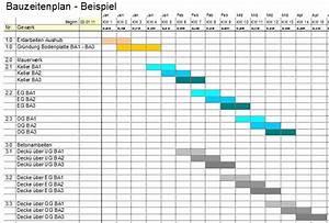 Excel Kalenderwoche Berechnen : bauzeitenplan vorlage b rozubeh r ~ Themetempest.com Abrechnung