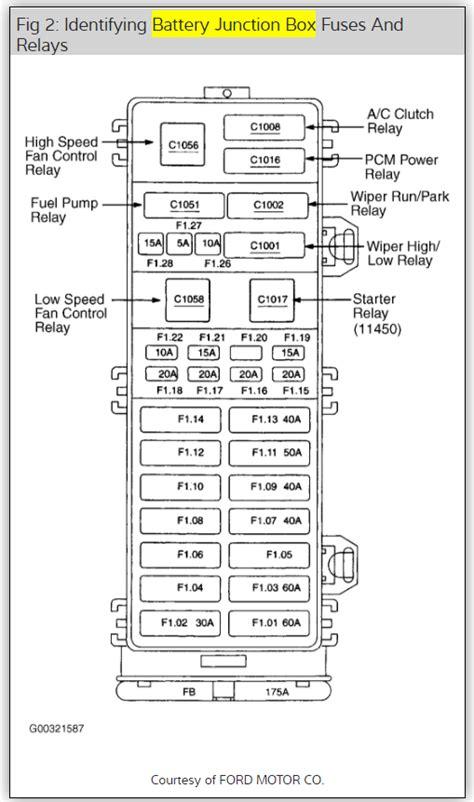 radiator cooling fan fuse location    fuse