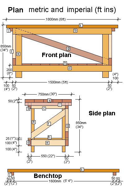 workbench plans home