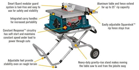 bosch jobsite table saw free shipping bosch jobsite table saw with wheeled stand
