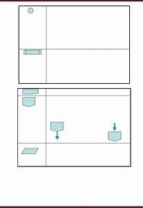 System Analysis  U0026 Design Methods Structured Analysis And