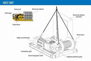Eddy Current Hoist Pendant Control Wiring Diagrams