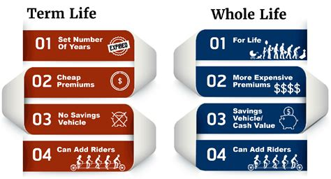 It provides coverage for a. Great American Life Insurance Review (formerly United Teachers Associates)