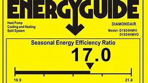 Hvac Energy Efficiency Ratings