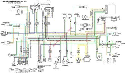 diagrama honda vt