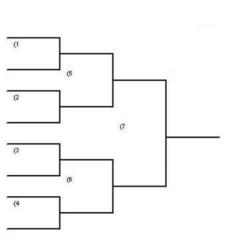 kdps     elite  nfl playoff bracket