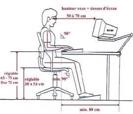 les bonnes devant ordinateur pour ne pas souffrir du dos franck moras ost 233 opathe d o