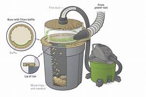 Build a See-Through Cyclone Dust Separator for Your Shop