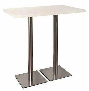 Table Haute 110 Cm : table haute solidor 110 x 70 cm pi tement central paisseur 40 mm ~ Teatrodelosmanantiales.com Idées de Décoration