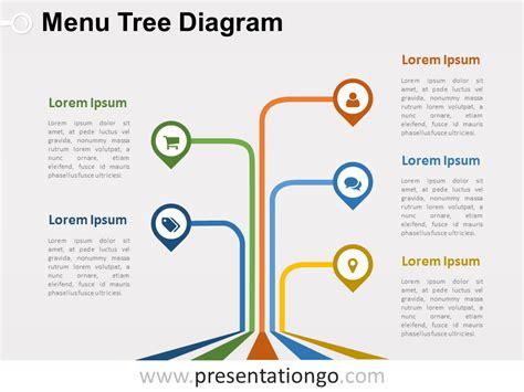 menu tree powerpoint diagram presentationgocom