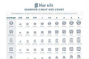 diamond carat weight size chart  buying tips blue nile