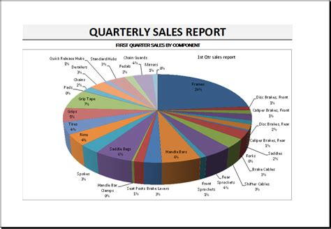 quarterly sales report template  excel excel templates