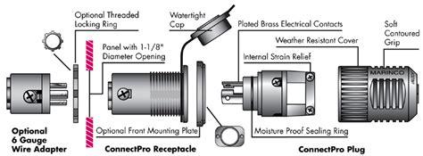 marinco vcp   wire connectpro trolling motor plug