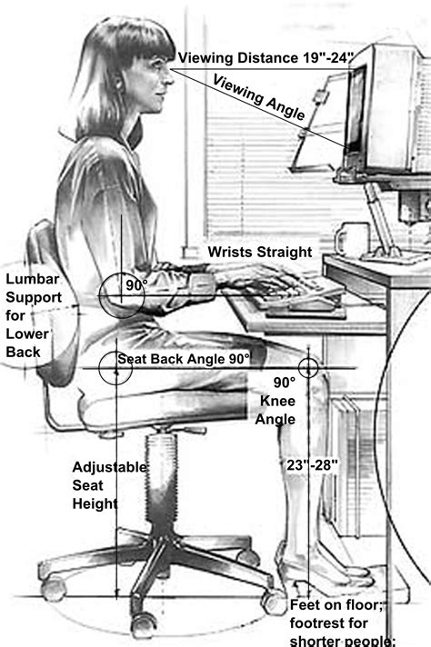 Human factors and ergonomics - Wikiwand