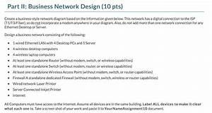Solved  Part Ii  Business Network Design  10 Pts  Create A