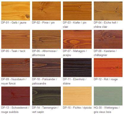 chambre sous combles couleurs peindre sur lasure bois 1 couleur vernis bois peinture