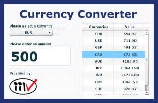 Money Converter Currency Conversion