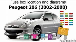Fuse Box Location And Diagrams  Peugeot 206  2002