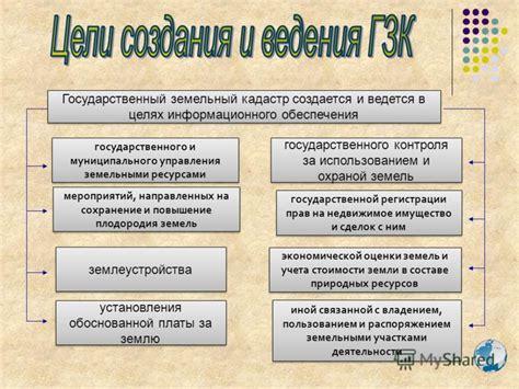 государственный земельный кадастр содержит информацию