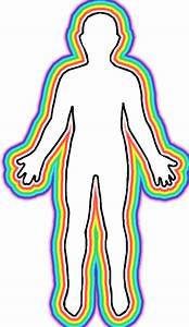 The Concept Of Aura And Its Five Layers   Koshas