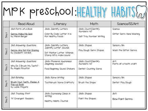 healthy bodies preschool lesson plans 841 | Preschool%2BHealthy%2BHabits