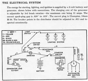 Ford 9n Electrical Wiring