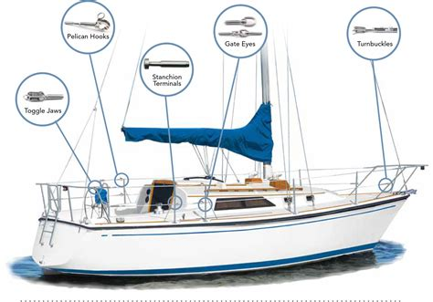 Sailboat Lines by Life Line Fittings And Standing Rigging At Cable Industries