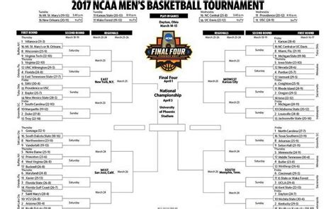 paket tv bracket printable 2017 ncaa tournament basketball brackets plus