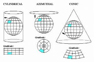 Three Basic Types Of Map Projections