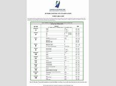 Junior Cert Exam Timetable 2016 SchoolDaysie